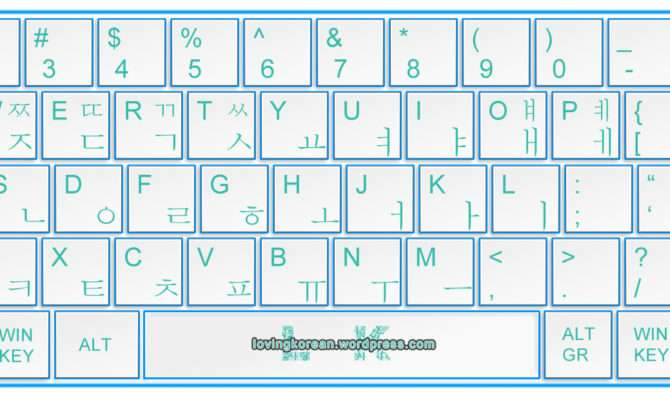 American Computer Keyboard Layout