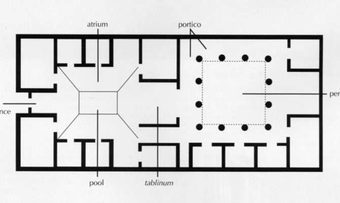 Ancient Roman House Atrium Plan Typical Home Plans