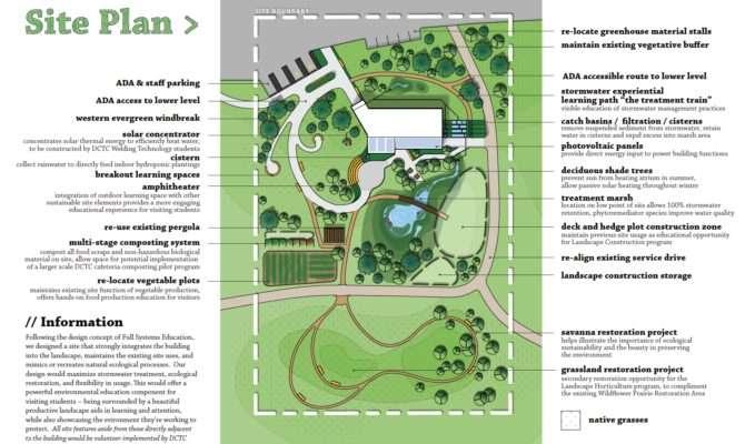 Architectural Plans Plan