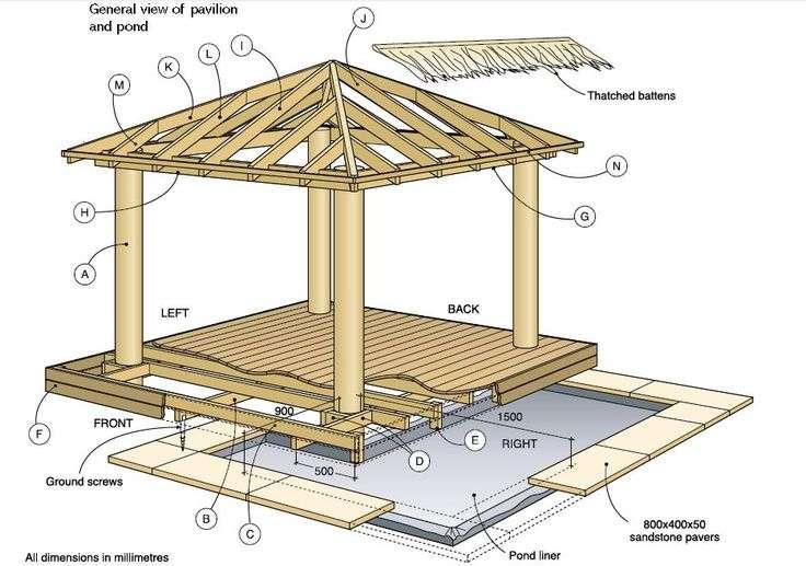 Bali Hut Pinterest Home Garden Design