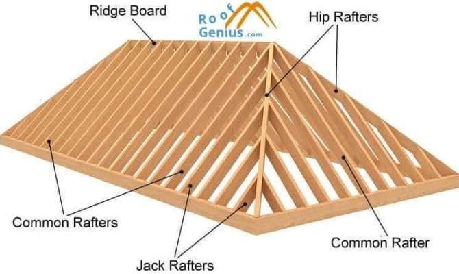 Build Hip Roof Roofgenius