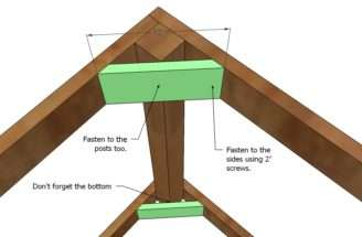 Build Playhouse Deck Easy Diy Project Furniture Plans