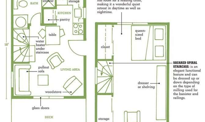 Cabin Plans Loft Small Making Woodwork Pdf Diyhowto