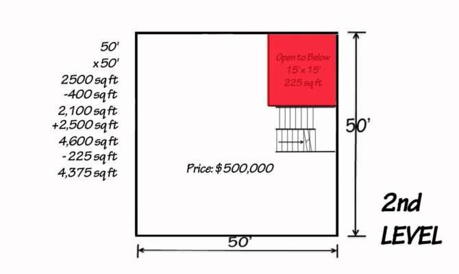 Calculate Square Footage Home Webuildonyourlot