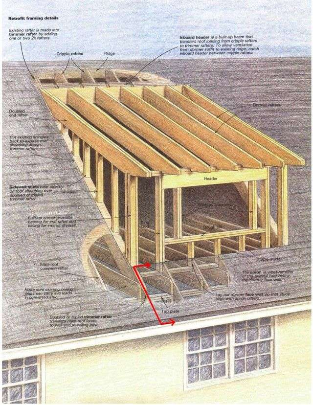 Cape Shed Dormer Sealing Base Story