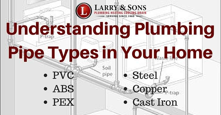 Choosing Right Plumbing Pipe Project Types