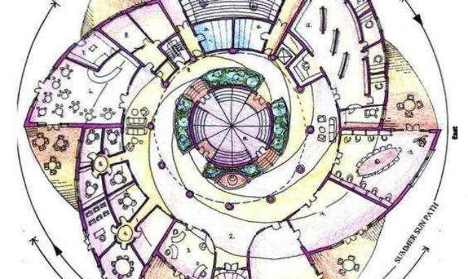 Circular Plans Different Types Buildings Word