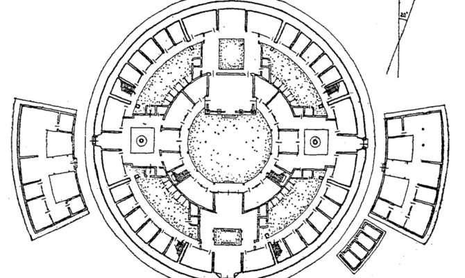 Circular Radial Model Quadralectic Architecture