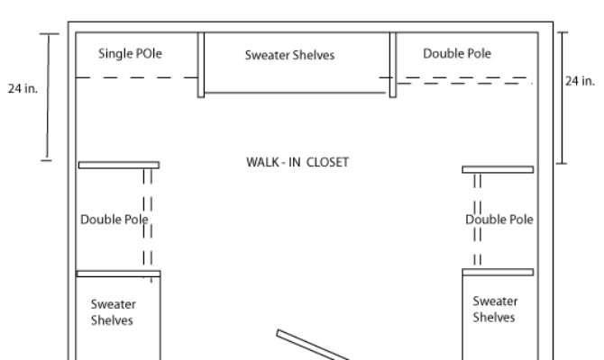Closet Shelving Layout