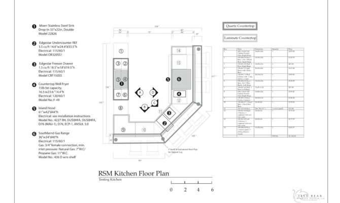 Commercial Bar Design Plans Home Ideas Essentials