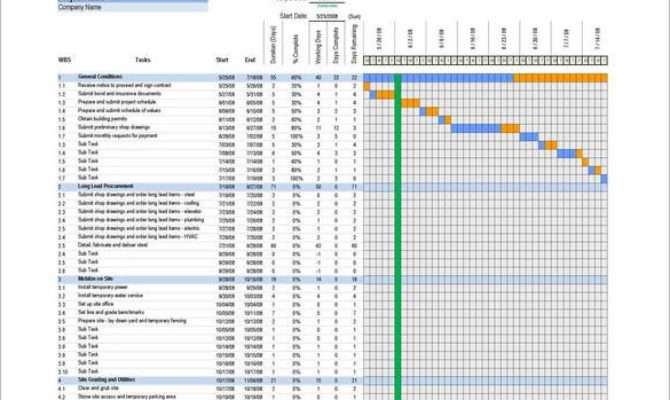 Construction Timeline Template Sample Example