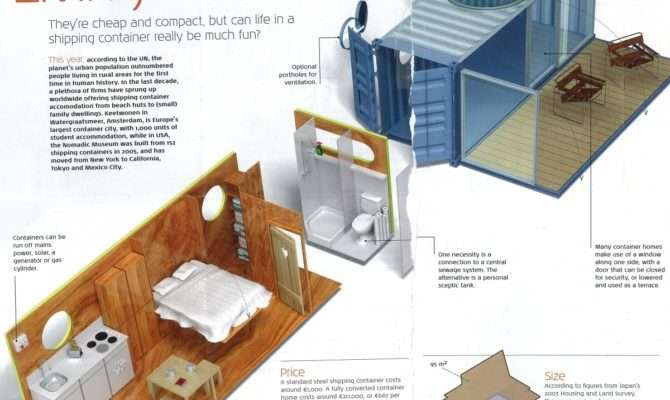 Container Homes Designs Plans House Design