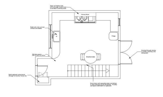 Country Connections Kitchen Floor Plan Options