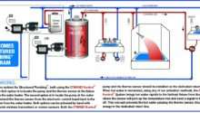 Does Mand Kontrols System Work Tankless Water Heaters