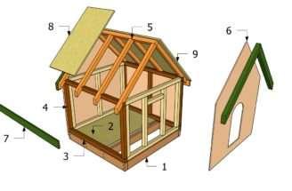 Dog House Plans Garden Build