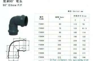 Elbow Upvc Pipe Fittings Buy