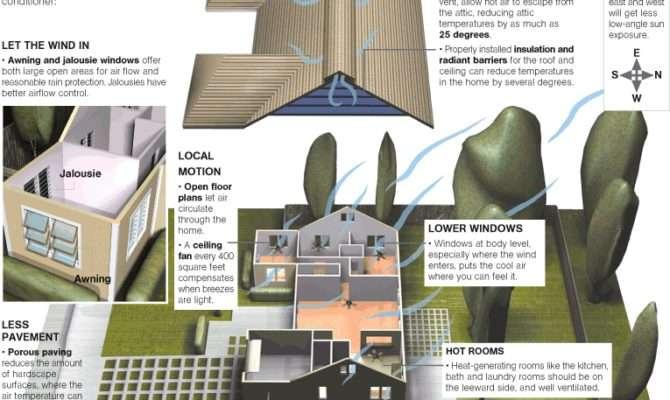Energy Efficient Home Design Exotic House Interior Designs