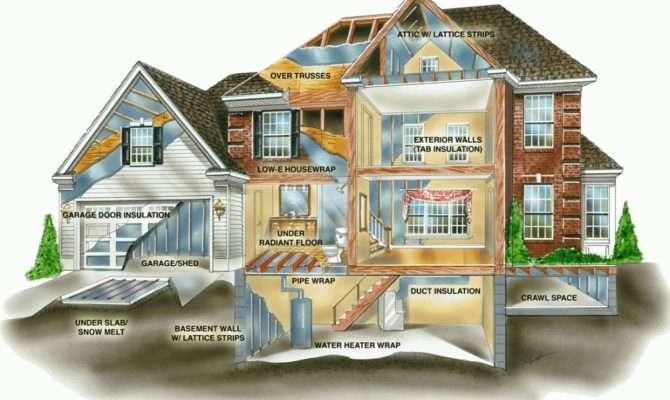 Energy Efficient Home Design Homedesigns