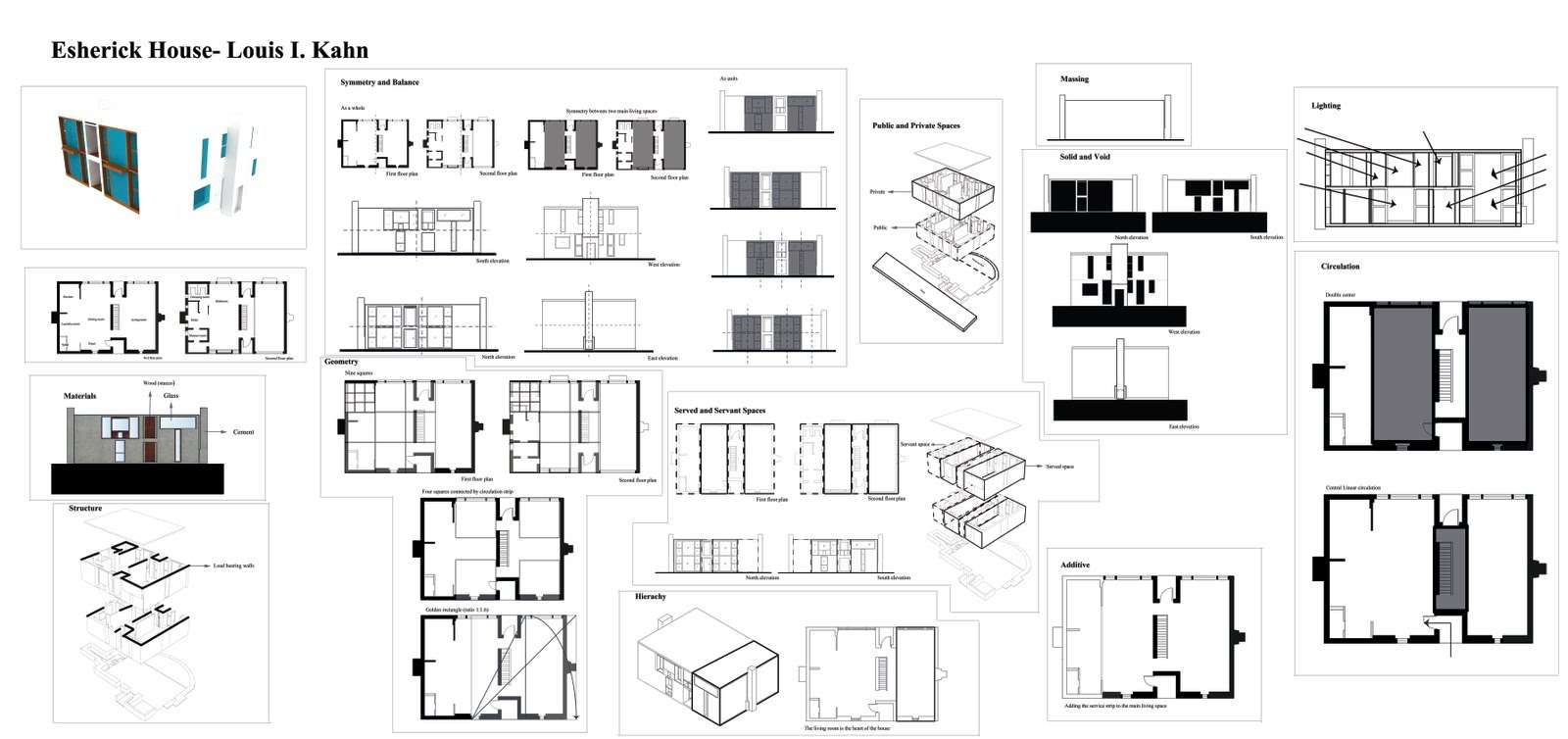 Esherick House Plan Whatif Indadesign Blogspot