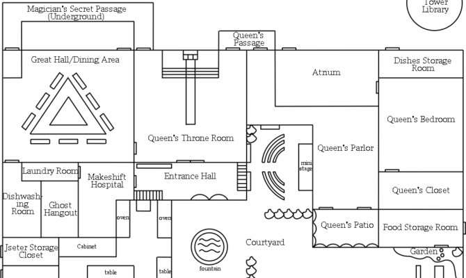 Examples Blueprints Castles