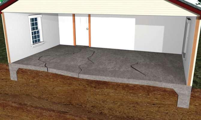 Floor Repair Denver Aurora Littleton Foundation Leveling