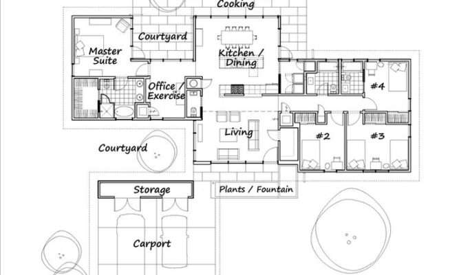 Found Houseplans