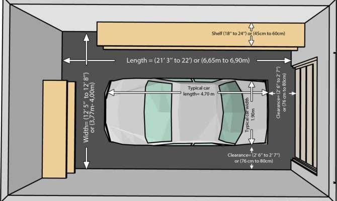 Garage One Car Garaze Measurements