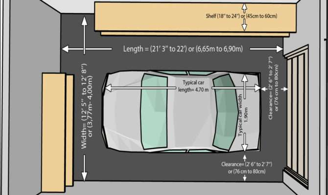 Garage Work Car Home Desain