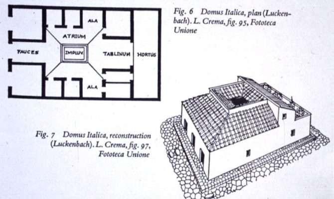 Greek Roman House Typical Etruscan