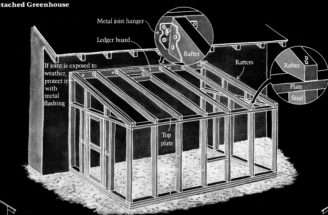 Greenhouse Plans Ideas Pinterest