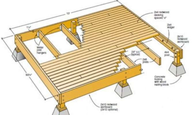 Handi Block Deck Plans Black Models