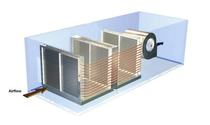 Heat Pipes Dehumidification Coil Products Limited