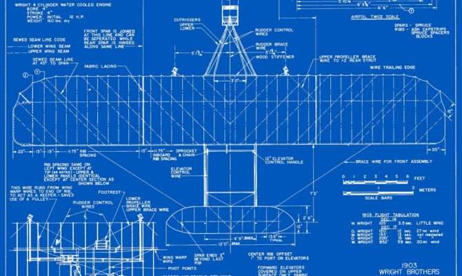 Here Read More Wright Flyer Courtesy Wikipedia
