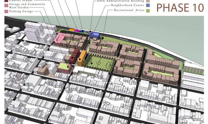 Hoboken Housing Authority Plan Revitalize Neighborhoods Smart