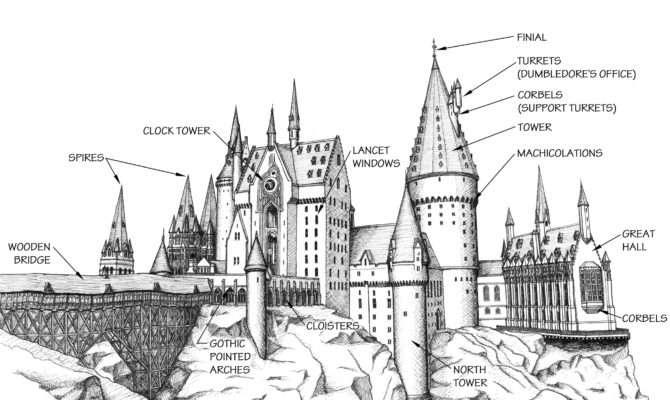 Hogwarts Castle Architecture Mountain Architects