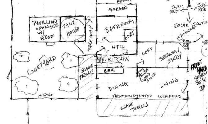 Home Floor Plans Eco Friendly Green House