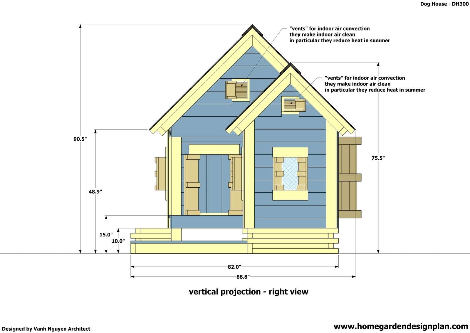 Home Garden Plans Dog House