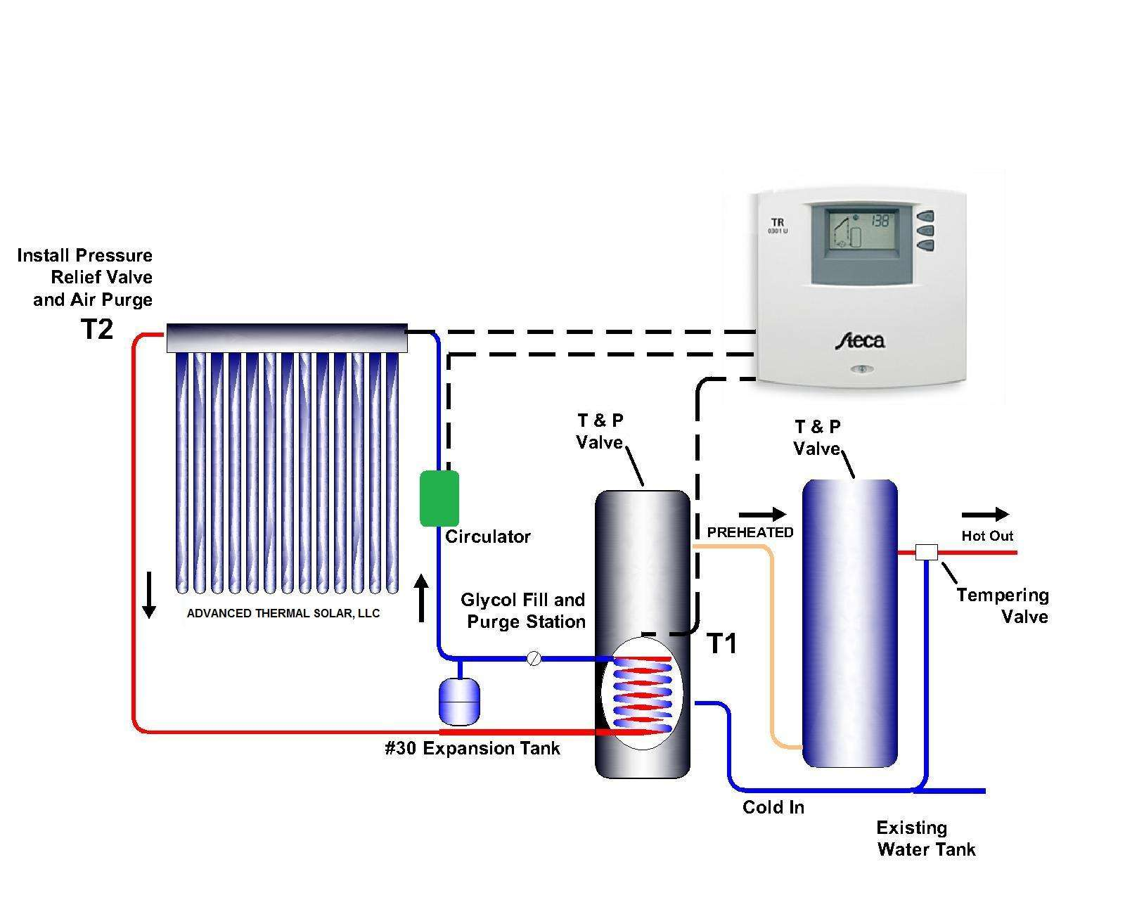 How Do Hot Water Heaters Work How A Hot Water Tank Works Golkitcom