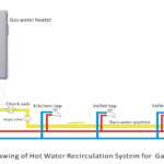 Hot Water Recirculating System Get Instant Ghome
