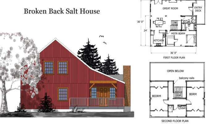 House Barn Combo Plans Diy