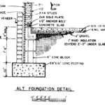 House Footings Foundations Plan Dopepicz