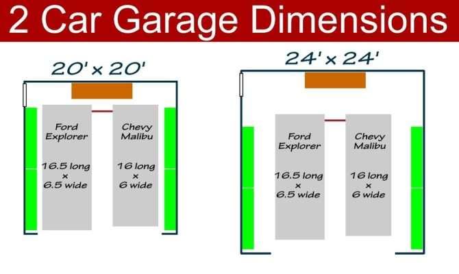 Ideal Car Garage Youtube