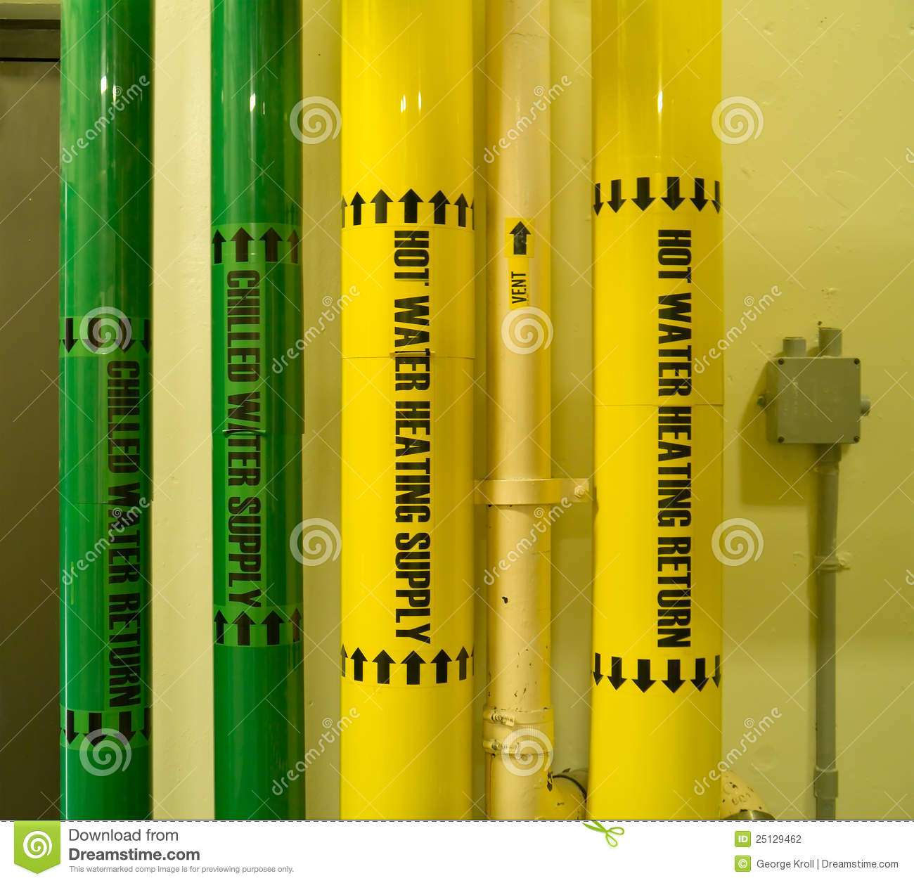 Industrial Hot Cold Water Pipes Photography
