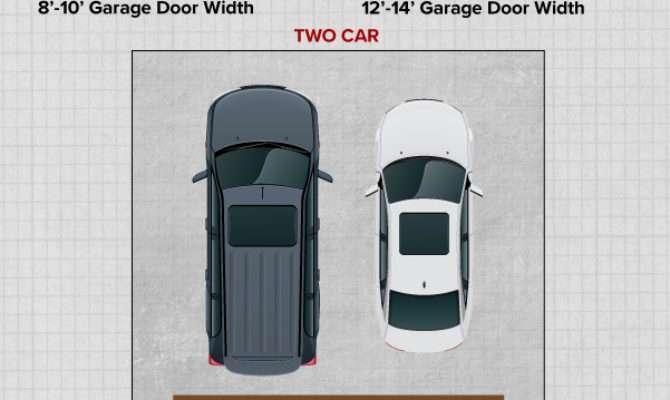 Introduction Garage Door Sizes Continental