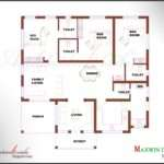 Kerala Bhk Single Floor House Plan Elevation