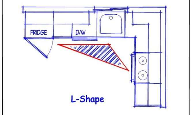 Kitchen Layout Shape Plan