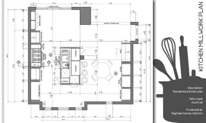 Kitchen Plan Decor Design Ideas