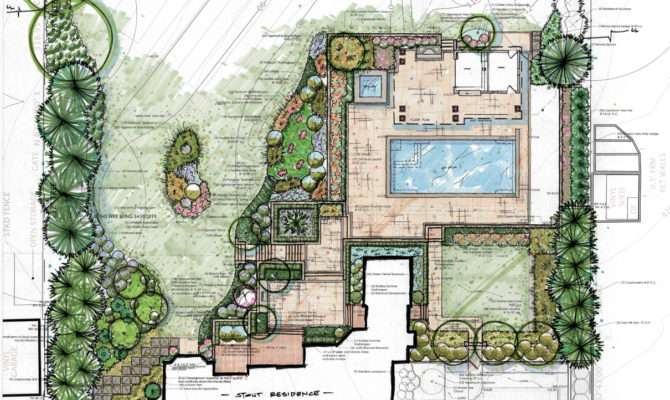 Landscape Architect Residential Collaborate