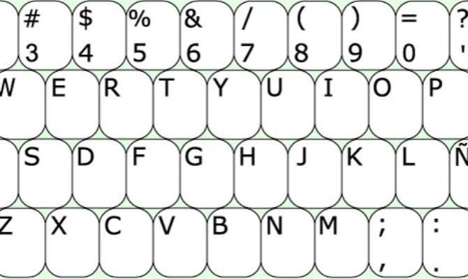 Latin American Keyboard Layout Keyboards Stickers