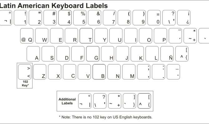 Latin American Spanish Keyboard Labels